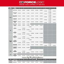 Milwaukee PEX Crimp Jaw 1 1/4 Inch M18 Force Logic Crimping Handed Press Tool